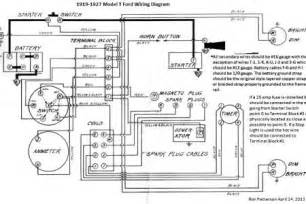 true gdm 49f wiring diagram true gdm 72f wiring diagram elsavadorla