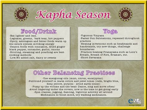 Ayurveda Kapha Detox Diet by Late Winter Into Late Kapha Season Infographic