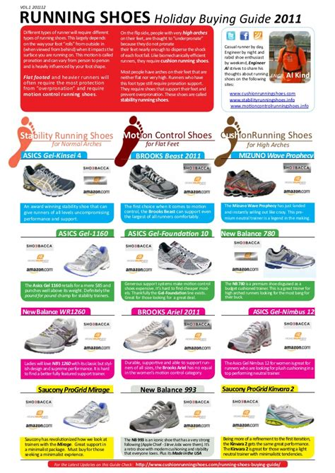 different types of athletic shoes buying guide running shoes december 2011