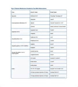 Medication List Template by Medication List Template 10 Free Word Excel Pdf