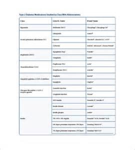 medication list template medication list template 10 free word excel pdf