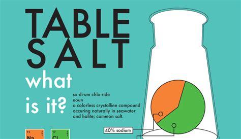 difference between sea salt and kosher salt hrfnd