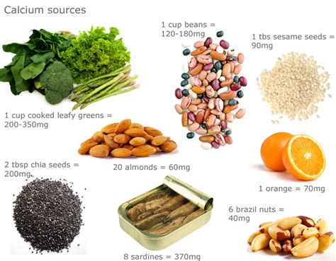 natural sources that inhibit 5ar 5 best nutrients to improve bone strength and density