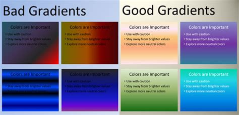 how to apply fill colors patterns and gradients to cells gradient fills for slide backgrounds in powerpoint 2013