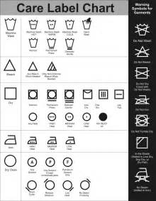 Dryer Symbol On Clothing Tags Cleaning Symbols What Do They Bibbentuckers