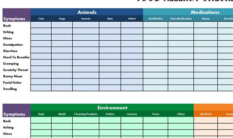 food allergy checklist my excel templates
