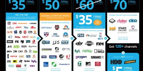 at t s 35 directv will cost 60 unless you