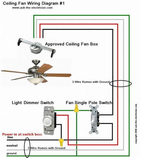 Installing Ceiling Fan Without Existing Wiring by Ceiling Fan Wiring Diagram 1 For The Home