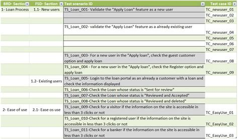 Requirements Traceability Matrix Creating Process With Sle Template Software Testing Help Test Scenario Template