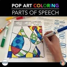 coloring page parts of speech beginner mind map english nouns pronouns and parts of speech