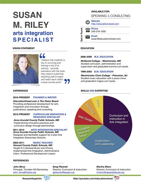 visual resume templates free building a stand out resume education closet