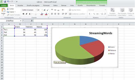 tutorial excel graficas 2010 streaming words graficas de barra en excel 2010 en tres pasos