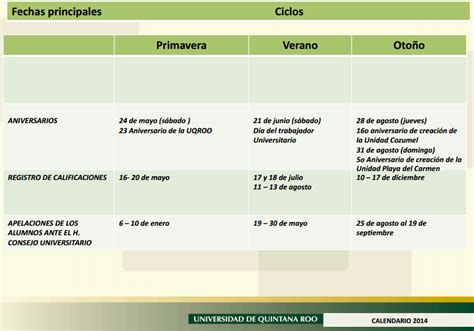 Calendario Escolar Ucol 2014 Calendarios Escolares Universitarios Calendariolaboral