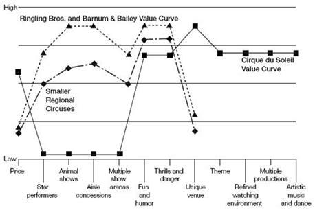 Developing Your Business Model   Technical Entrepreneurship