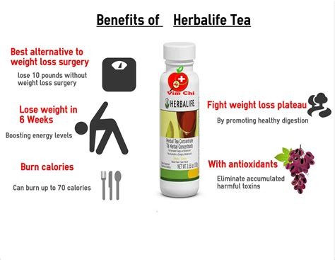 Herbalife Detox Tea by Herbalife Tea Review For Weight Loss Davao Weight Loss