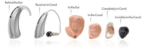 hearing aid types ultimate guides to buying the best hearing aid