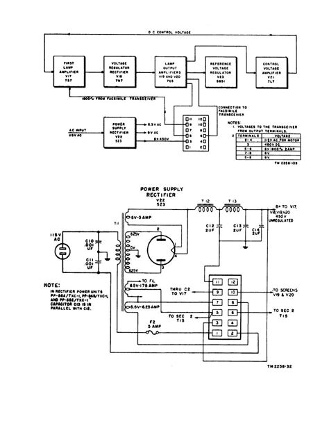 power supply unit block diagram figure 66 rectifier power unit pp 86 txc 1 block diagram