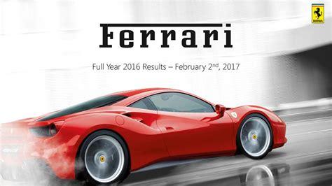 Ferrari N V by Ferrari N V 2016 Q4 Results Earnings Call Slides