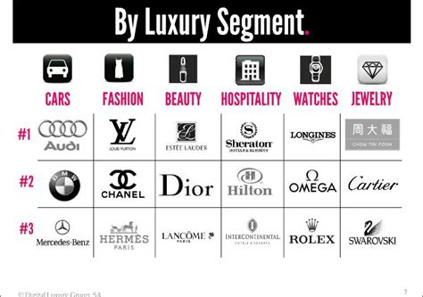 luxury designer brands china s most popular brands how do watches fare