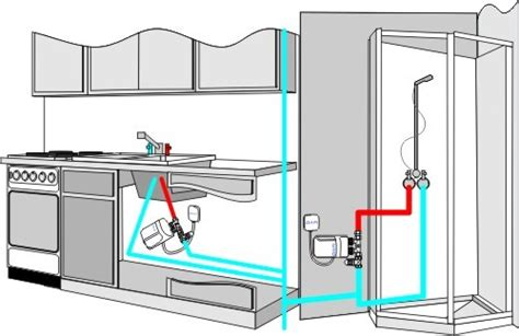 under cabinet water heater dafi water heaters under sink electric instantaneous