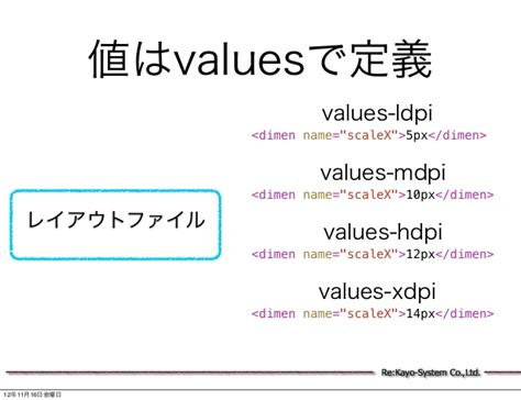 layout land hdpi 日本androidの会 中国支部資料