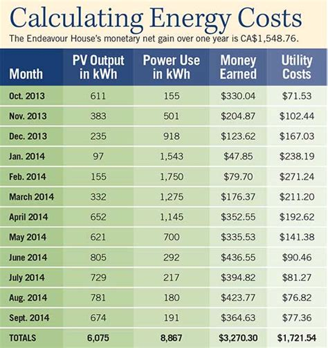 top 28 calculate power cost energy cost calculator