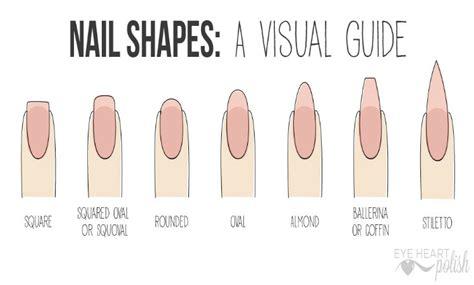 most popular nail length and shape image gallery nail shapes