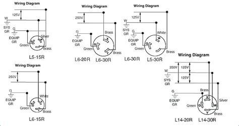 nema l5 30 wiring diagram wiring diagram