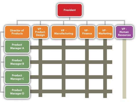 section 10 b 5 organizing