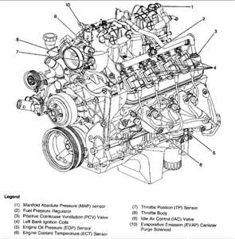 gmc yukon engine diagram gmc free engine image for user gmc yukon xl denali engine gmc yukon 2 door wiring diagram odicis org