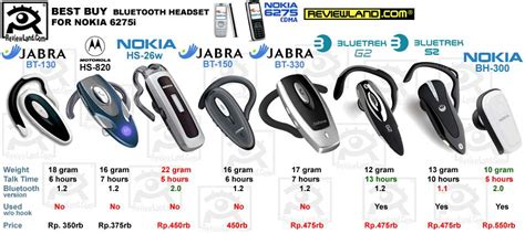 Headset Bluetooth Di Pasaran Reviewland Review Nokia 6275 Page 3 3