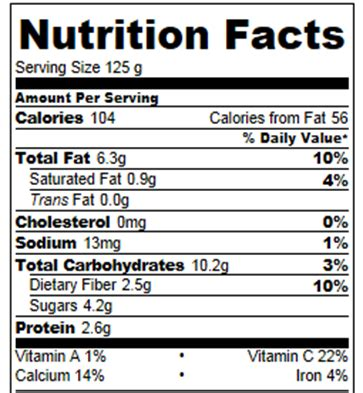 Carbs Bud Light by Avocado Frozen Yogurt Calories And Nutrition Facts