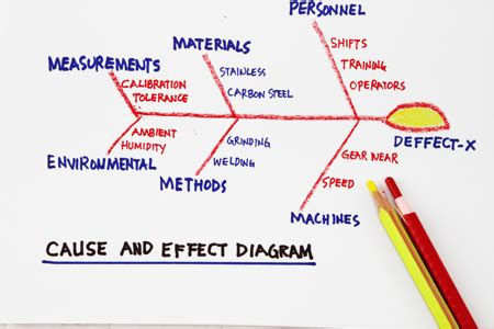 cause and effect diagram pdf cause and effect diagrams