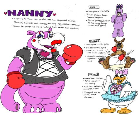 forced feminization story exchange chapters 1 to 10 nanny abdl monster by nibblahfrog on deviantart
