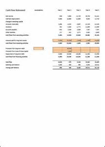 3 year income statement template financial projections template 171 plan projections