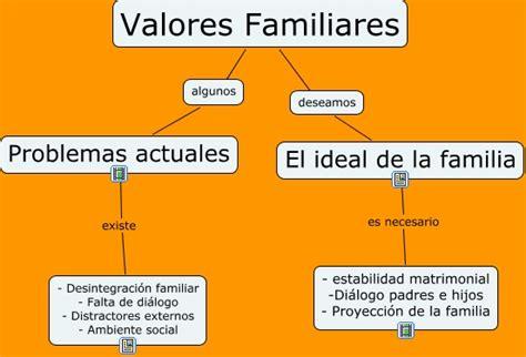 imagenes de la familia en los valores valores familiares bienvenidos