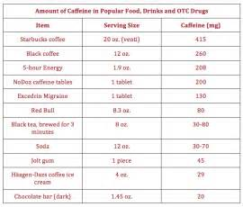 energy drink overdose symptoms caffeine overdose is real see if you re