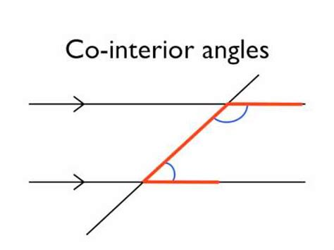 Define Interior Angles by Angles In Parallel Lines Co Interior Angles