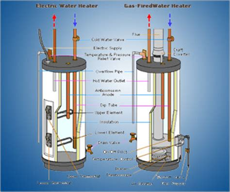 electric on demand water heater wiring diagram whirlpool