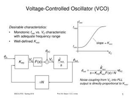 voltage controlled oscillator resistors ppt voltage transfer characteristic for ttl powerpoint presentation id 550028