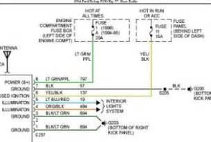 94 mustang wiring diagram wedocable