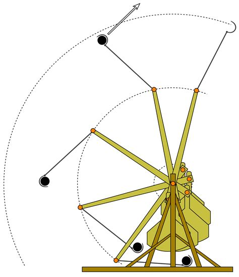 diagram of a trebuchet autobot defence system trebuchet project licensed for