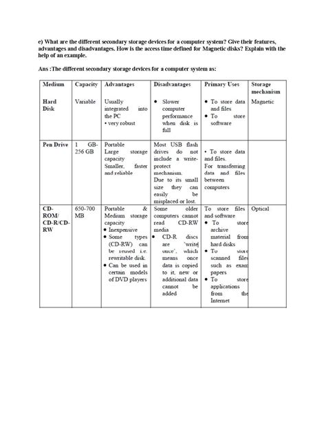 Assignment Mba 1st Sem Smu by Free Solved Assignments Of Smu Mba 2nd Sem 2012