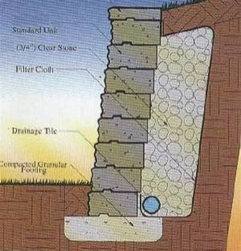a patio out of pavers how to build a raised patio out of brick pavers hunker