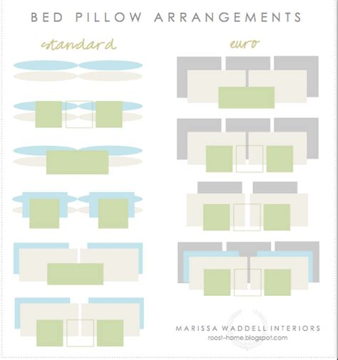 How To Arrange Pillows On A Bed | top tips for arranging pillows on your bed functional