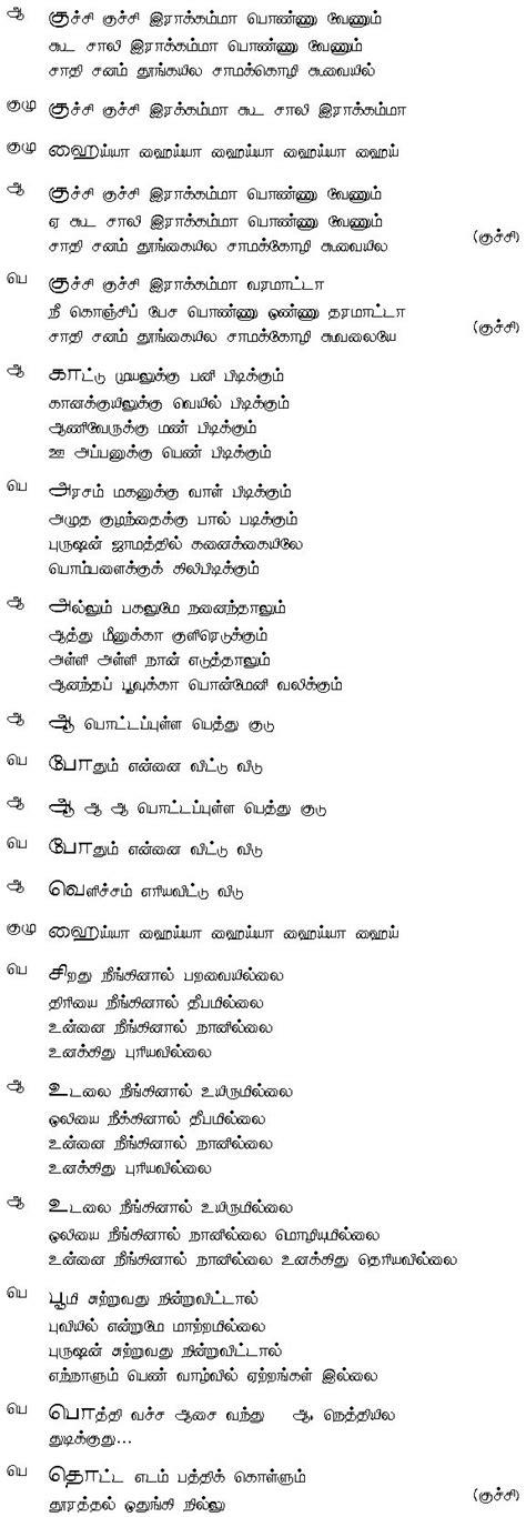 Tamil MP3 Song Lyrics-Bombay Tamil Cinema/Film/Movie Songs