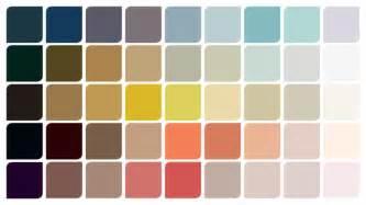 colour trend 2016 colour trend research dulux