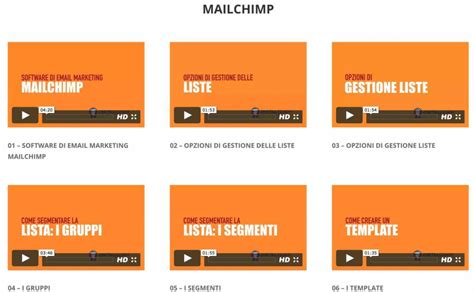 Mailchimp Create Template From Caign by Come Usare Mailchimp Cagne Template Integrazioni