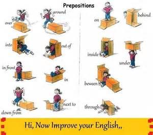 le auf englisch verbessere dein englisch pr 228 positionen rclingua