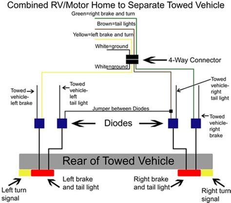 diode wiring schematic roadmaster universal hy power diode wiring kit roadmaster tow bar wiring rm 154